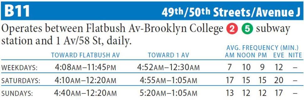 B11 49 Amp 50 Streets Avenue J