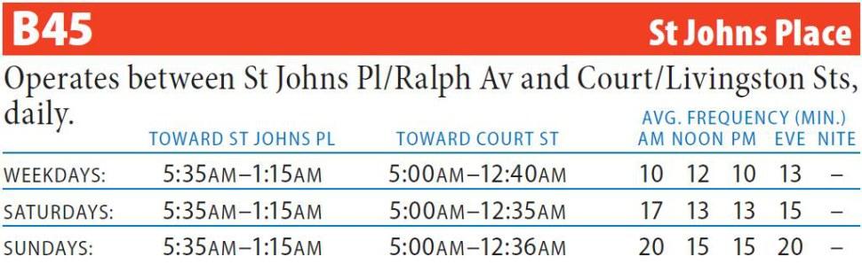 B45 St Johns Place